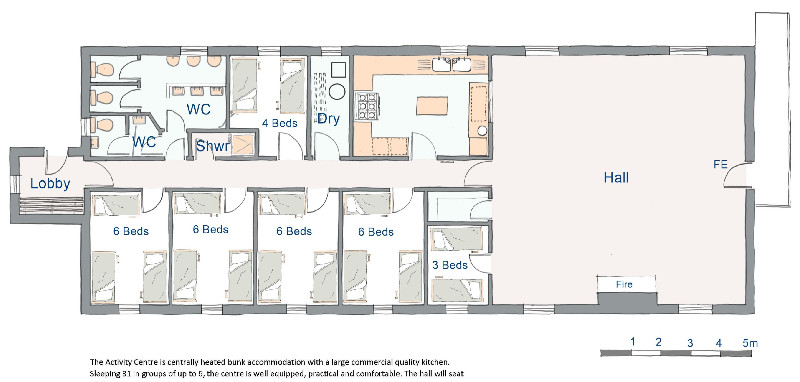 Activity-Centre-Plan